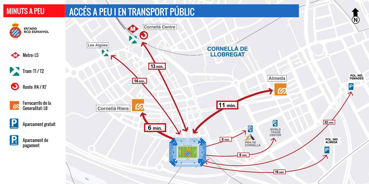 Com arribar a Espanyol: Accés a peu i en transport públic