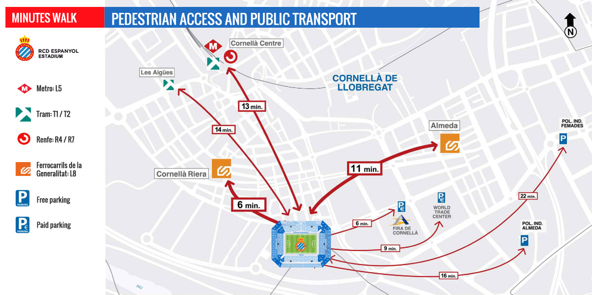 How to get to RCD Espanyol: Access on foot and by public transport