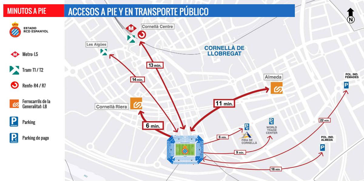 Cómo llegar al RCD Espanyol: Accesos a pie y en transporte público