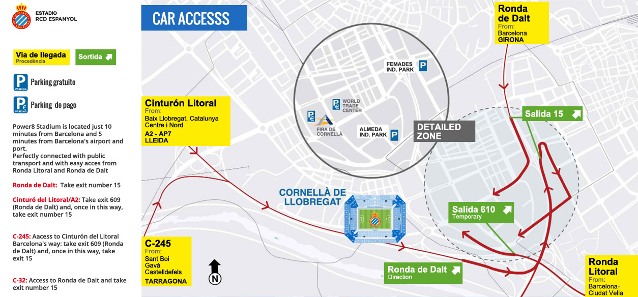 How to get to RCD Espanyol: Access by car