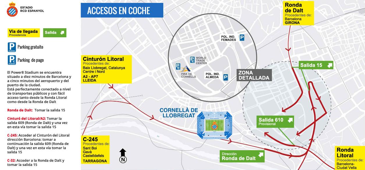 Cómo llegar al RCD Espanyol: Accesos en coche